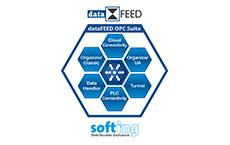 dataFEED OPC Suite Extended