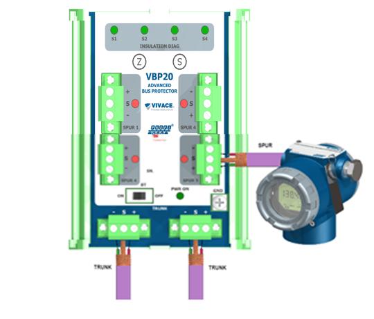 VBP20: Protetor de barramento para redes PROFIBUS-PA e FOUNDATION™ fieldbus com detecção de baixa isolação