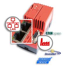 NetHOST Fieldbus - Ethernet LAN / Envisia
