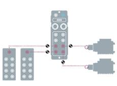IO-Link, entenda melhor sobre a tecnologia